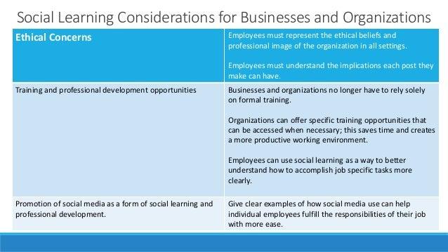Team c social media training manual presentation.