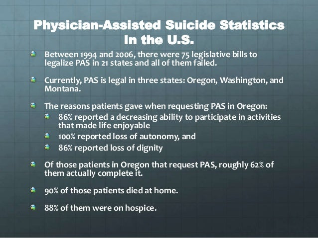 Physician Assisted suicide should be legalized