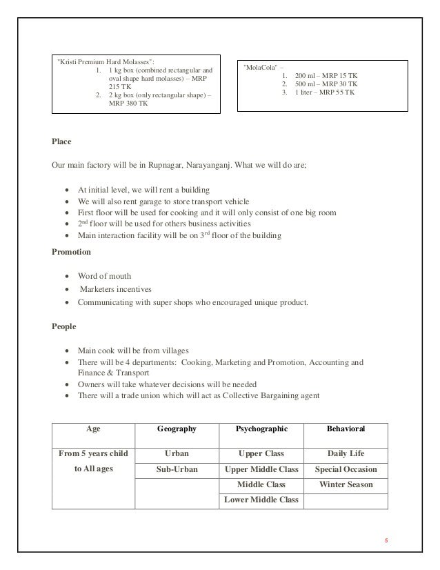 Business Plan For Jaggaery Prepared For A Business Plan Competition