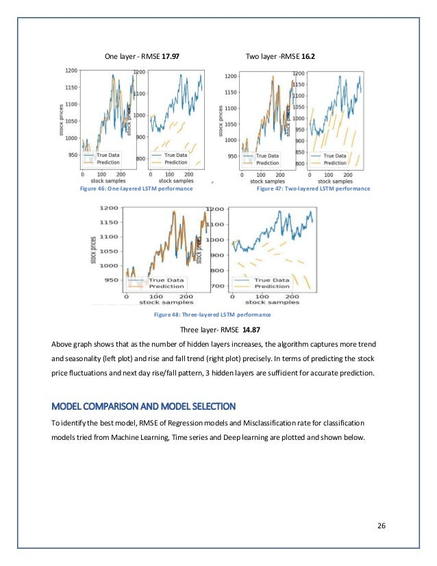 Google Stock Price Forecasting
