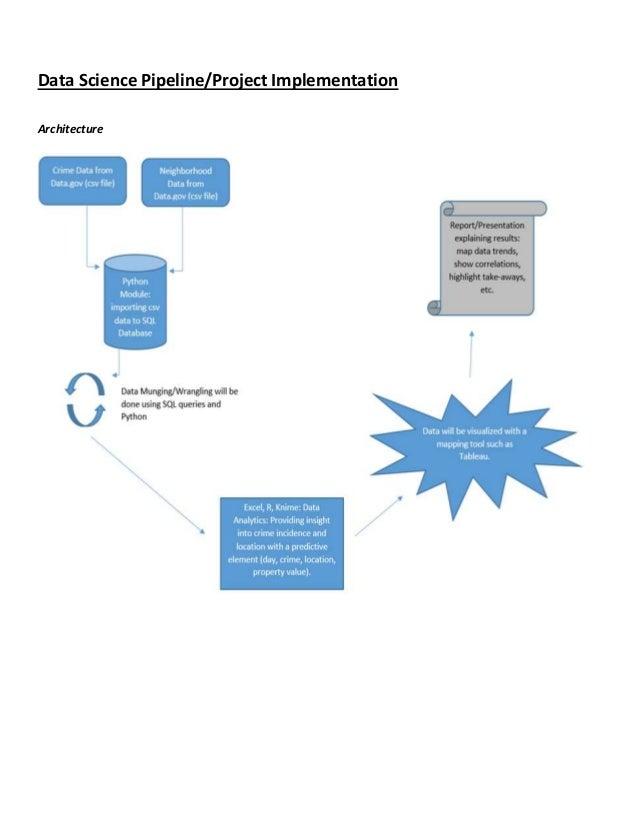 responsibilities of student essay