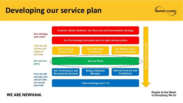 Developing our service plan