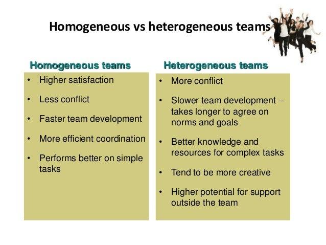 Team dynamics HBO