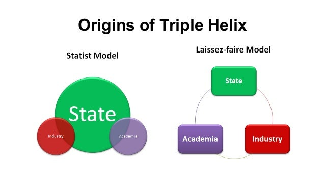 overlap thesis law Should be linkages or overlap between customary international law and the customary law of indigenous peoples and local communities, but in general these two distinct areas of law and practice should not be confused with one another.