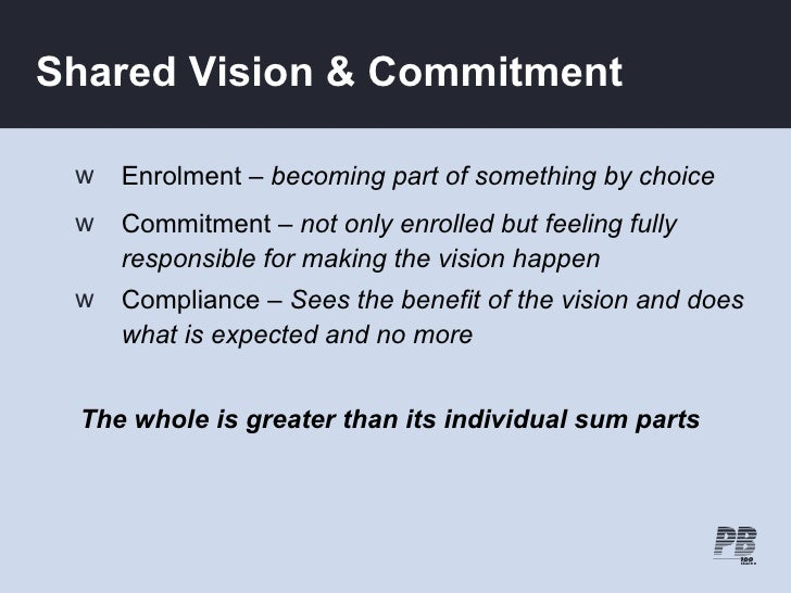 Shared Vision & Commitment   w   Enrolment – becoming part of something by choice  w   Commitment – not only enrolled but ...