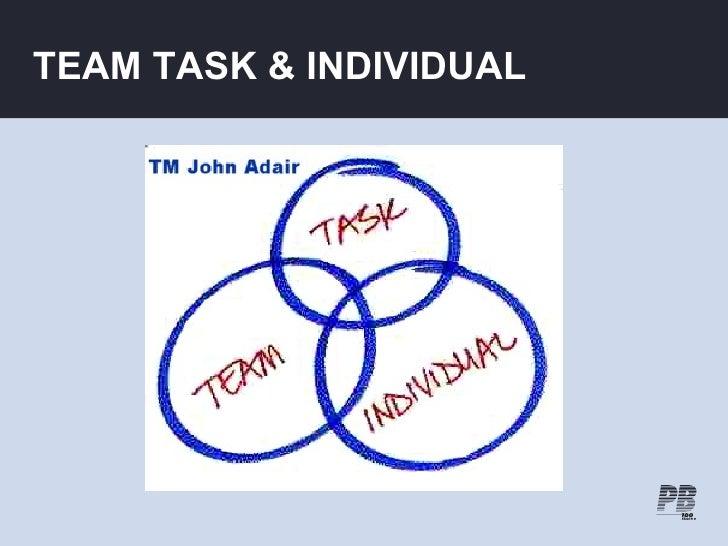 TEAM TASK & INDIVIDUAL