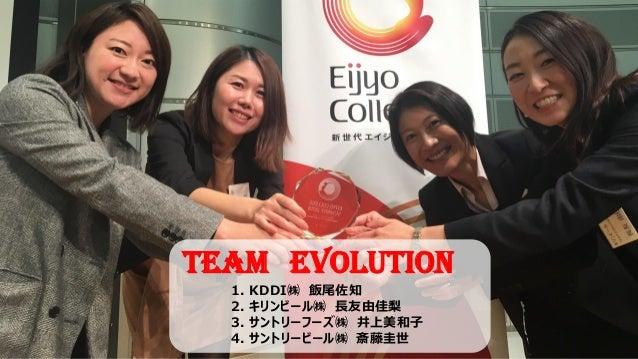 1. KDDI㈱ 飯尾佐知 2. キリンビール㈱ 長友由佳梨 3. サントリーフーズ㈱ 井上美和子 4. サントリービール㈱ 斎藤圭世 Team Evolution