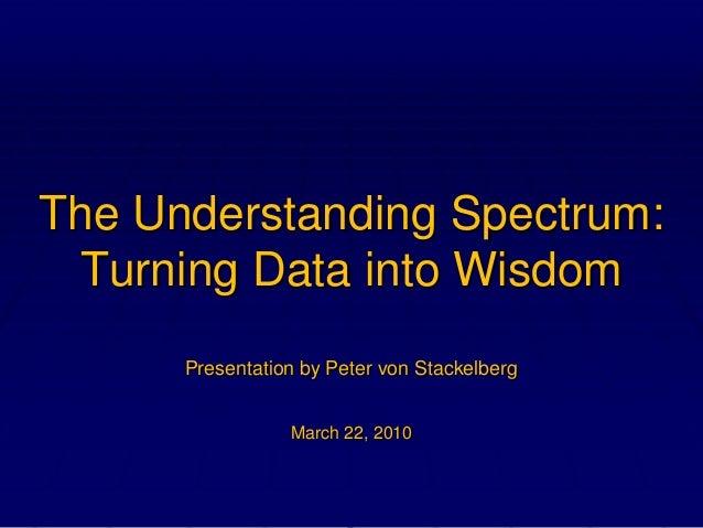 The Understanding Spectrum:  Turning Data into Wisdom      Presentation by Peter von Stackelberg                 March 22,...