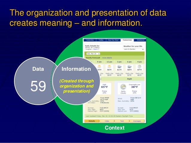 data knowledge information and wisdom continuum Assignment: application: using the data/information/knowledge/wisdom continuum have you ever gone online to search for a journal article on a specific topic.
