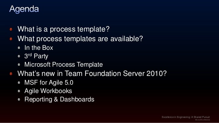 Team Foundation Server Process Templates For Effective Project Manage…