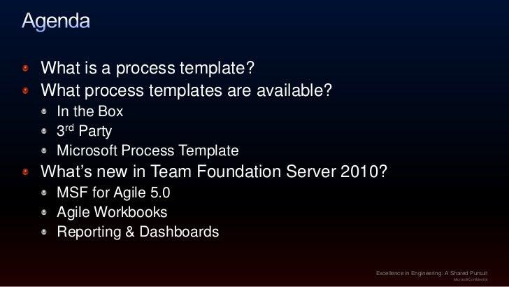 Team foundation server process templates for effective project manage team foundation server process templates for effective project management maxwellsz