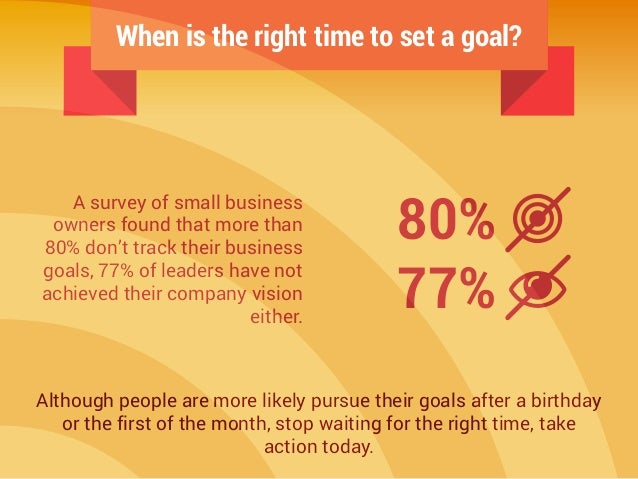 7 Questions You Must Ask When Setting Goals Slide 3