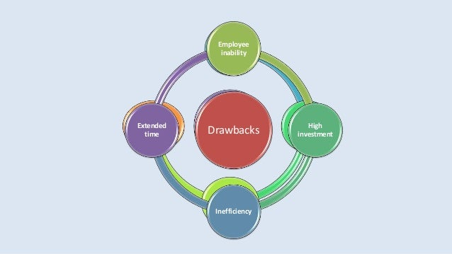advantages and disadvantages working across boundaries Get an answer for 'what is globalization please list its advantages and disadvantages' and find homework help for other social sciences questions at enotes  refers to in which activities of large number of business enterprises is carried out in many different locations across national boundaries  what are the major advantages and disadvantages to.