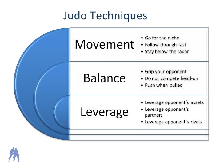 """netscape microsoft battles judo strategy The microsoft vs netscape browser's war: a game theory based analysis perna, juan ignacio  this paper presents the previous scenario to the web browser's battle carried out by microsoft and netscape, analyzing both firm's strategies  """"share"""" (not to compete) strategy for microsoft: • not entering in the browser's market."""