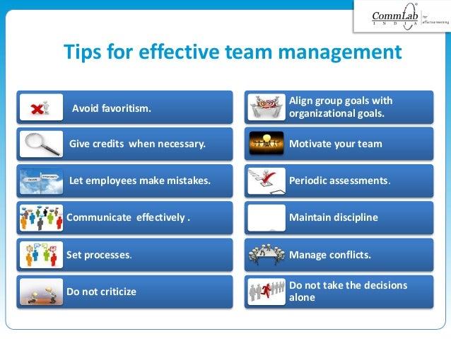 Managing Groups and Teams/Print version