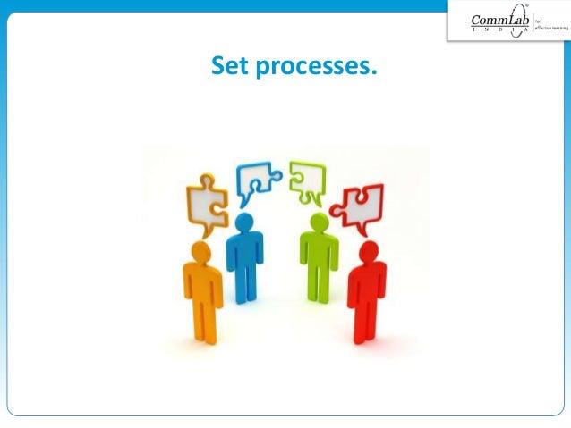 Set processes.