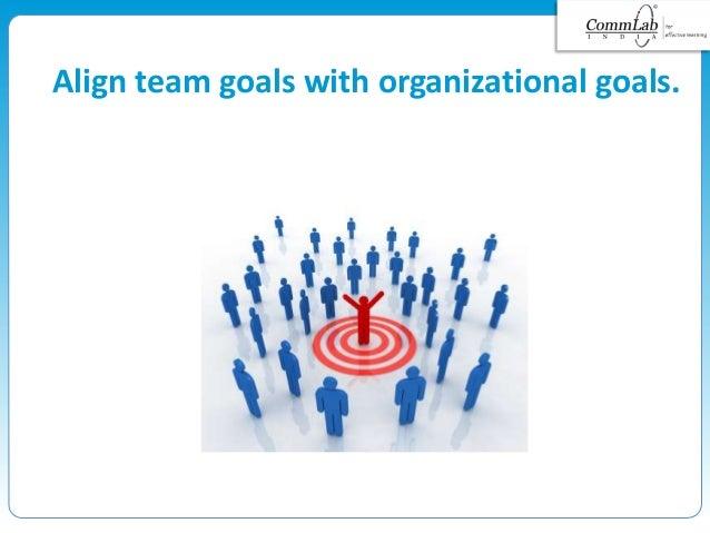 Align team goals with organizational goals.