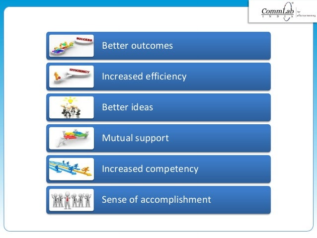 Better outcomes Increased efficiency Better ideas Mutual support Increased competency Sense of accomplishment