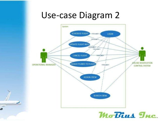 Airline Reservation System - Model Driven Software Engineering Approa…