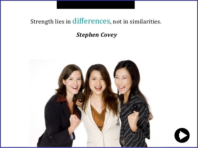 www.virtualteamintelligence.comStrength lies in differences, not in similarities.                 Stephen Covey
