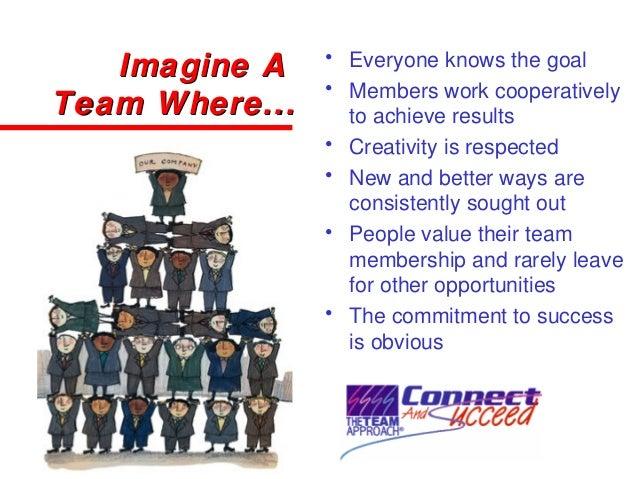 Teamof choiceframework Slide 2