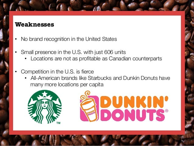 through various programs 6 weaknesses no brand recognition in the united states
