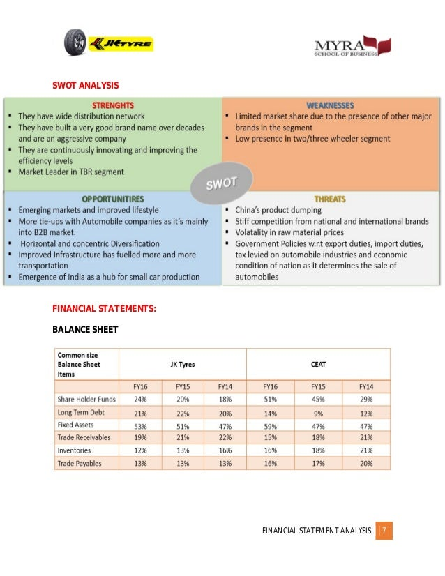 Financial statement analysis of JK Tyre and CEAT Tyre