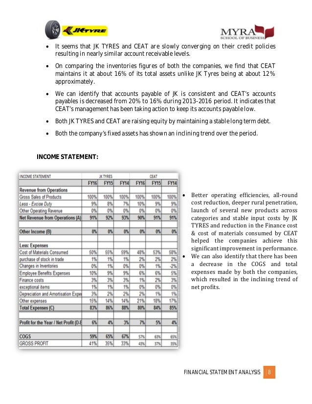 Financial statement analysis of jk tyre and ceat tyre for Tata motors financial statements