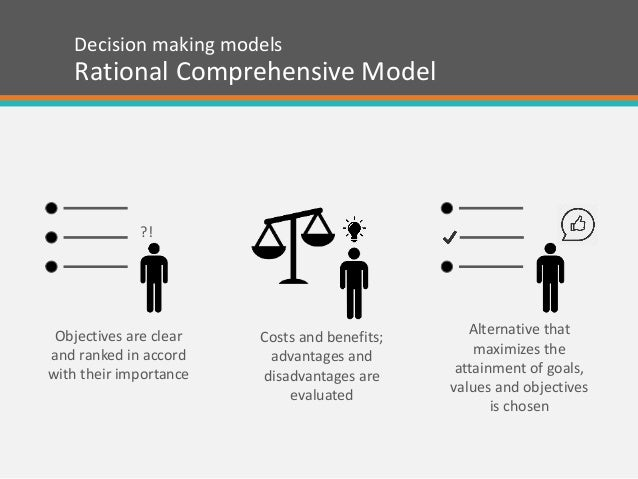 rational comprehensive theory of decision making