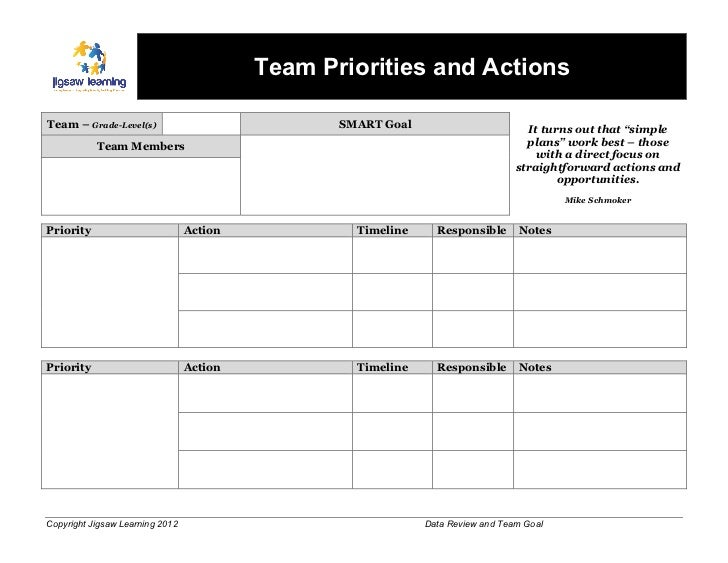 Team Priorities and Actions Template