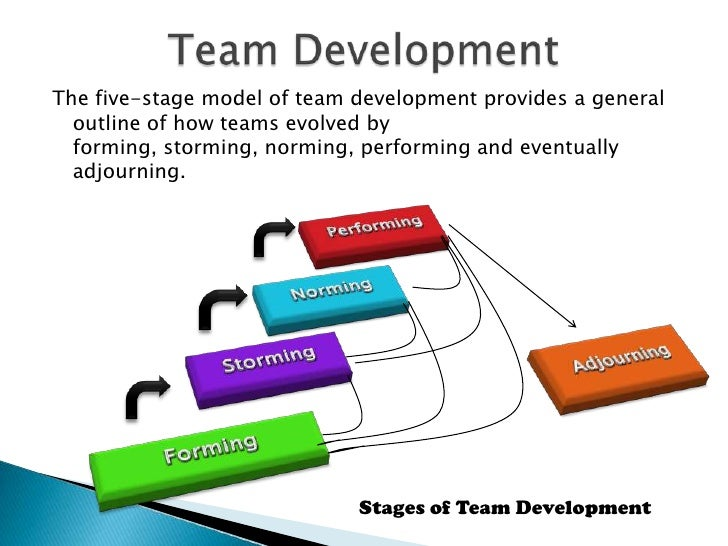 team and team processes Teams exist within a larger organization and interact with other teams and with the  in the process of building a strong team, groups external to the team are.
