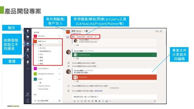 產品開發專案 19 依開發階 段設立不 同頻道 聊天 會議 有外部廠商/ 客戶加入 常用檔案/網站/問券/3rd party工具 (GitHub/Jira/Project/Planner等) 專案文件 分享與共 同編輯