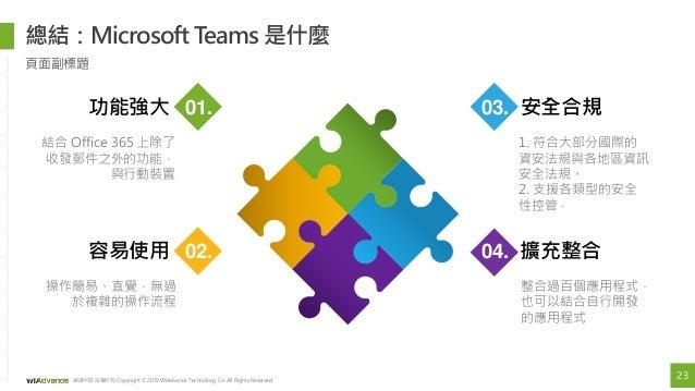 23 功能強大 01. 結合 Office 365 上除了 收發郵件之外的功能, 與行動裝置 操作簡易、直覺,無過 於複雜的操作流程 總結:Microsoft Teams 是什麼 頁面副標題 03. 安全合規 1. 符合大部分國際的 資安法規與...
