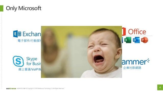 4緯謙科技 版權所有 Copyright © 2019 WiAdvance Technology Co. All Rights Reserved. Only Microsoft 小組網站/檔案分享/共同編輯 線上會議/VoIP/IM 個人雲端儲...