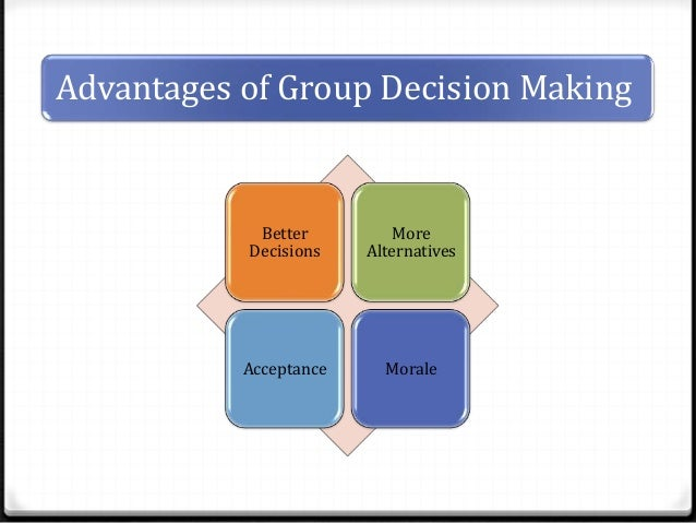 hrm decision Hrm decision processes they learn how organisations can stimulate the  innovative work behaviour and performance of employees once graduated, they  work.