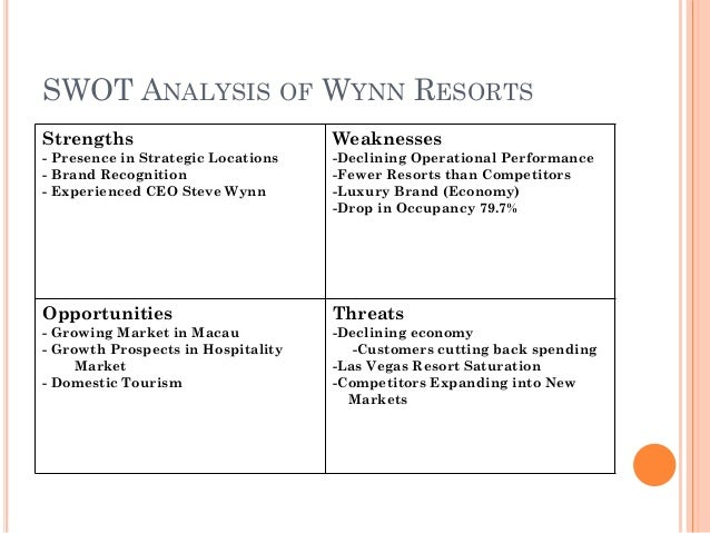 wynn resorts company strengths and weaknesses essay Wynn resorts, limited (wynn) - financial and strategic swot analysis review provides you an in-depth strategic swot analysis of the companys businesses and operations the profile has been compiled by the publisher to bring to you a clear and an unbiased view of the companys key strengths and weaknesses and the potential opportunities and threats.