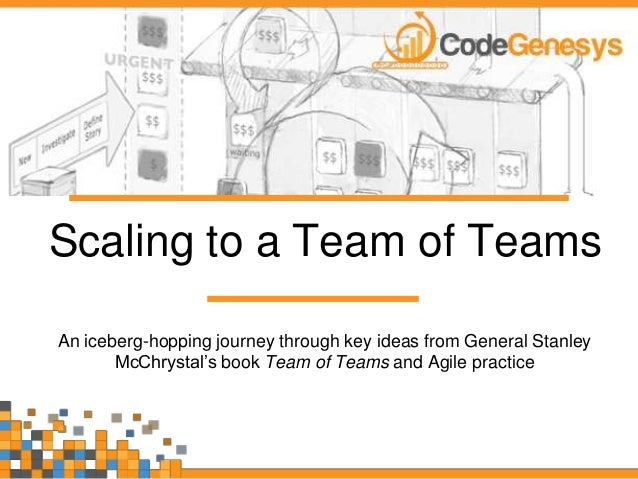 Scaling to a Team of Teams An iceberg-hopping journey through key ideas from General Stanley McChrystal's book Team of Tea...