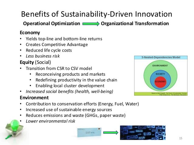 Essays on innovation and sustainability