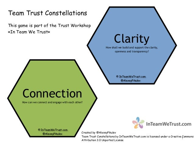 1 Team Trust Constellations ! This game is part of the Trust Workshop «In Team We Trust» ClarityHow shall we build and sup...