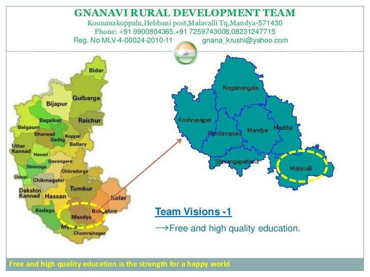 GNANAVI RURAL DEVELOPMENT TEAM                     Koonanakoppalu,Hebbani post,Malavalli Tq,Mandya-571430                 ...