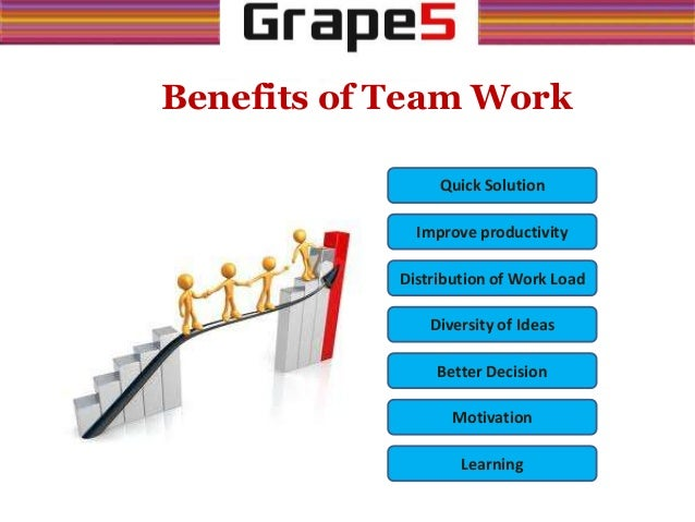 describe why team work is important That is why cooperation is important however, there are some cases where cooperation and collaboration would be quite different for example, i asked a couple of close friends to describe what teamwork cooperation looks like and their overall idea is a group of.