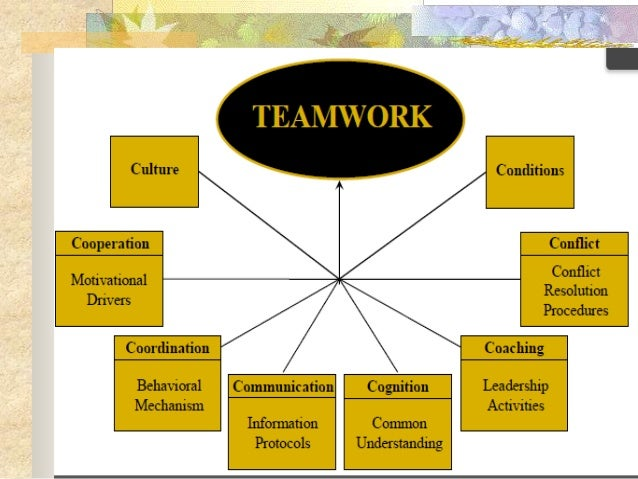 teamwork-in-emergency-department-8-638 Teamwork Competency Performance Examples on statement 2 for cda, assessment template excel, skills matrix template,