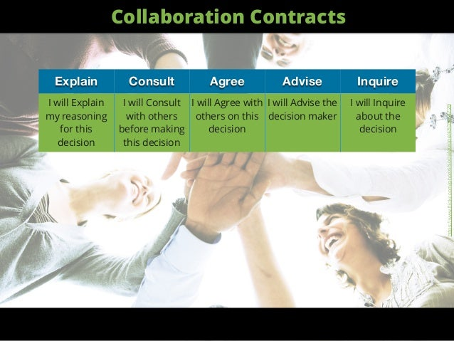 Collaboration Contracts https://www.flickr.com/photos/socialeurope/4303414729 Explain Consult Agree Advise Inquire I will E...
