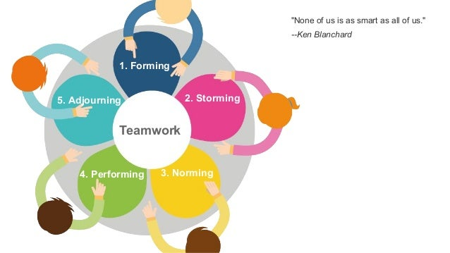 Teamwork Slide 2