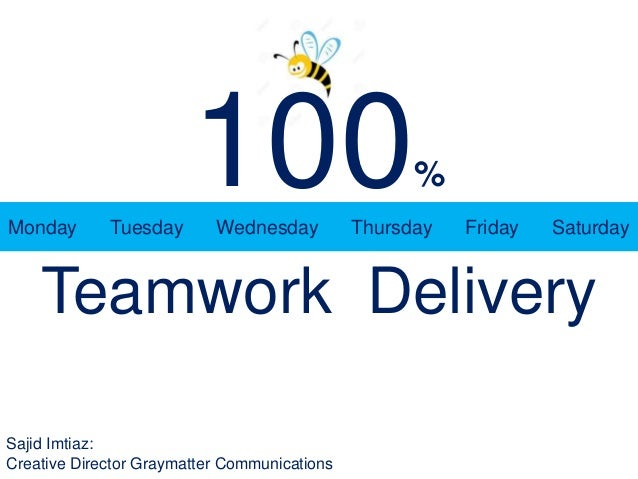 Monday Tuesday Wednesday Thursday Friday Saturday 100% Teamwork Delivery Sajid Imtiaz: Creative Director Graymatter Commun...