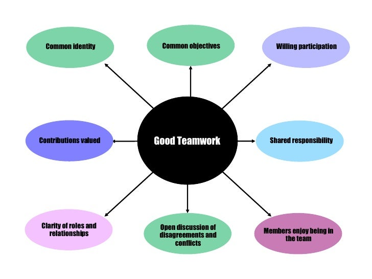 Teamwork 16.06.08
