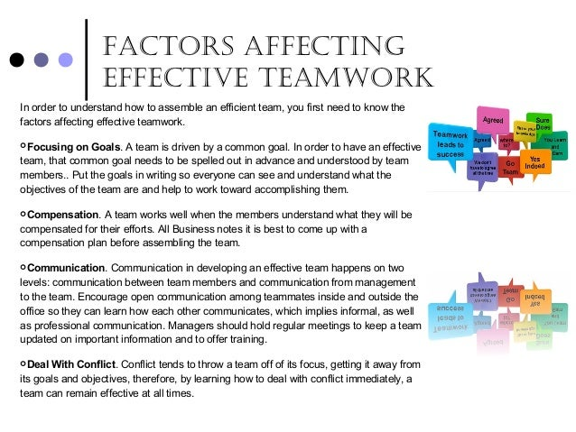 factors that lead to effective teamwork and the influences that threaten success Situational factors that affect team cohesion the basic assumption is teamwork directly relates to success does performance lead cohesion or cohesion lead.