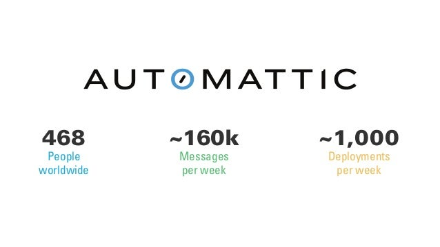 468 People worldwide ~160k Messages per week ~1,000 Deployments per week