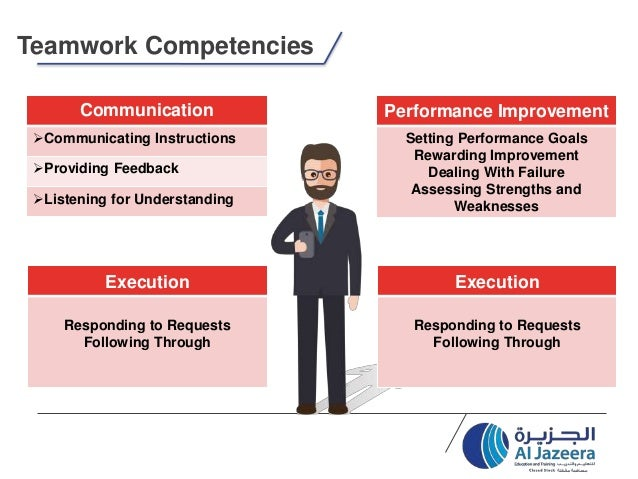 teamwork-effectiveness-12-638 Teamwork Competency Performance Examples on statement 2 for cda, assessment template excel, skills matrix template,