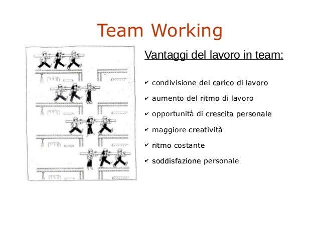Team working e team building Slide 3